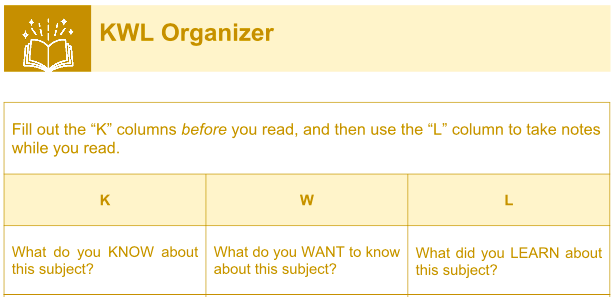 KWL chart, KWL graphic organizer example, know, want, learn